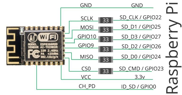 raspberry pi zero schematics lcd schematic